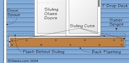 Deck Ledger Board
